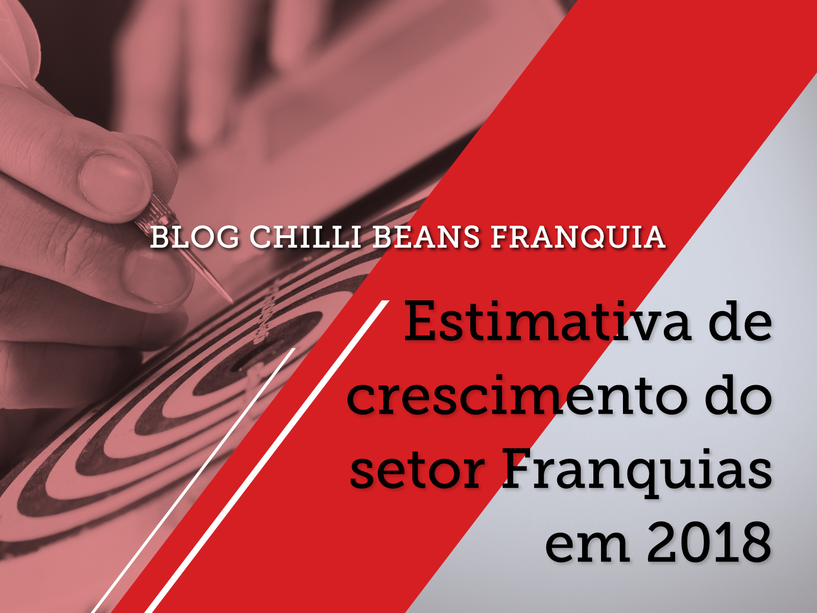 Blog Chilli Beans Franquia